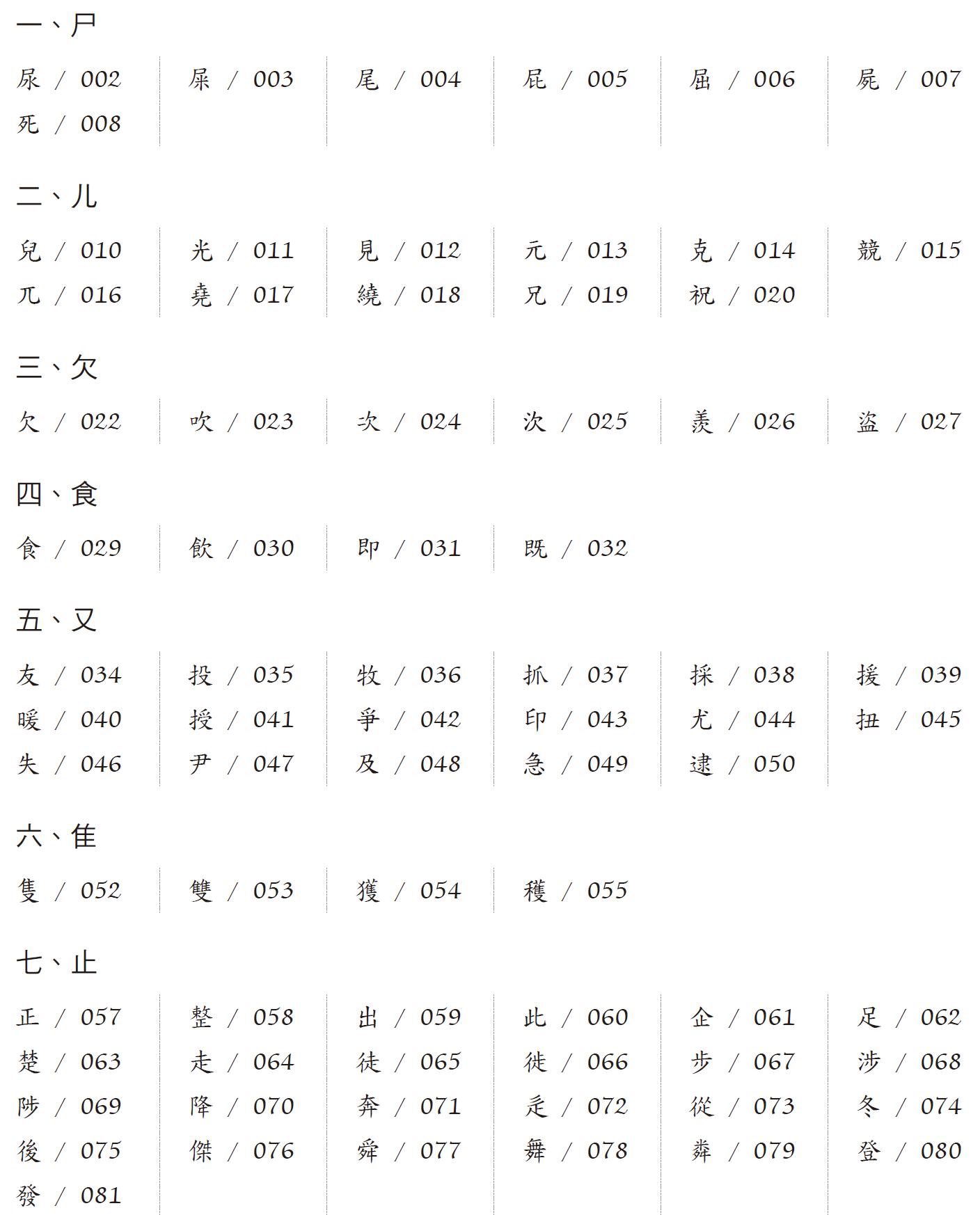 有生命的漢字-部件意義化識字教材(學生版)